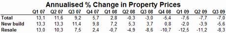 ine-table-index-q309