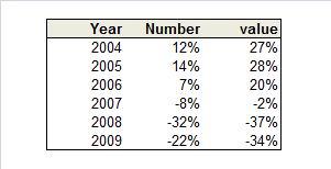 ine-table-new-mortgage-lending-dec09