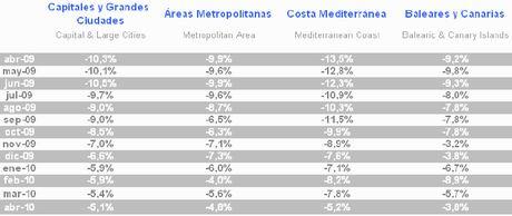 tinsa-select-areas-april10