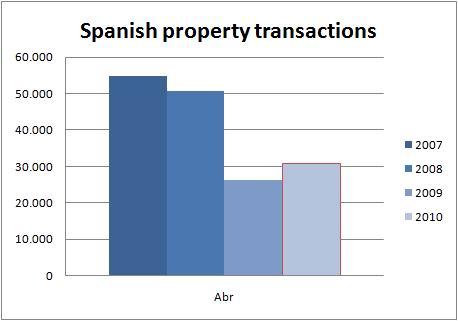ine-transactions-april10