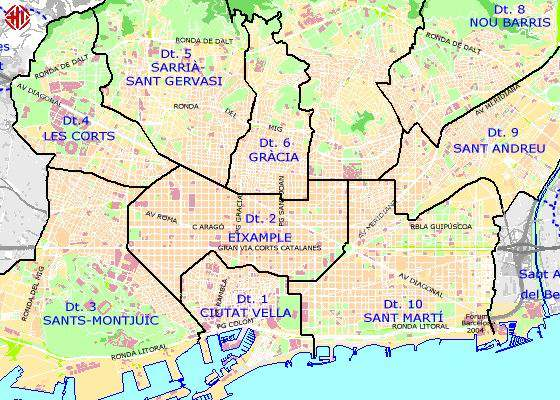 Barcelona City districts real estate