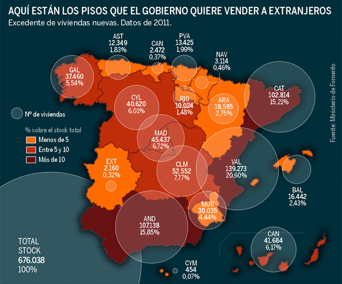 The spanish new home glut estimate back in 2011,  which hasn't changed much since.