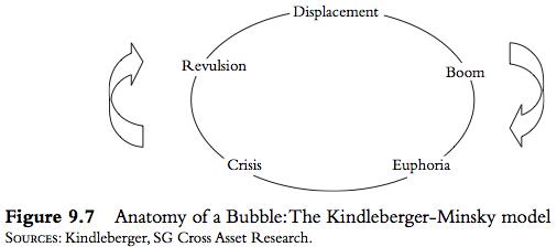 bubble-anatomy