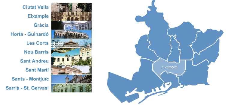 barcelona-map-eixample