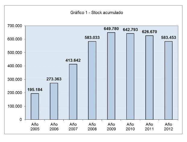 Spanish glut of new homes 2012