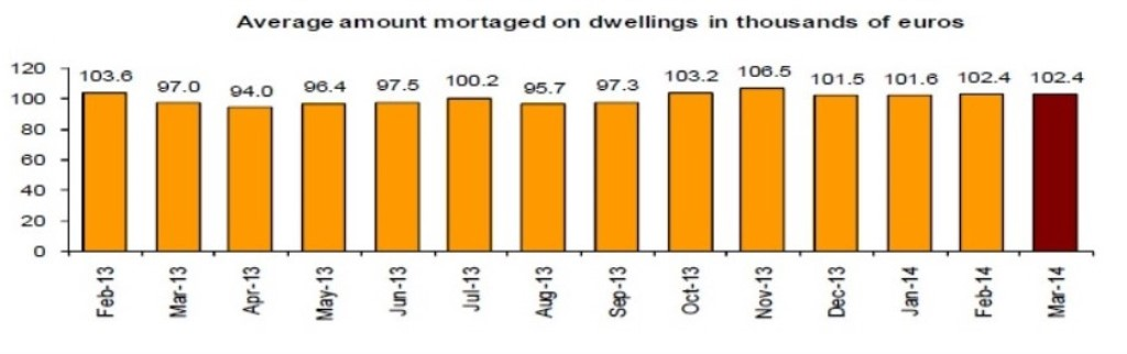 Mortgages_NSI_March_2014 (1024 x 322)