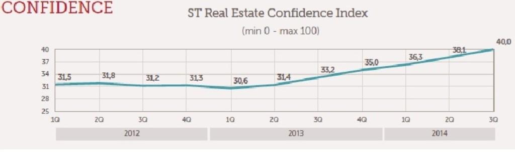 ST-Confidence_Sociedad de Tasación _July_14_Cropped (1024 x 303)