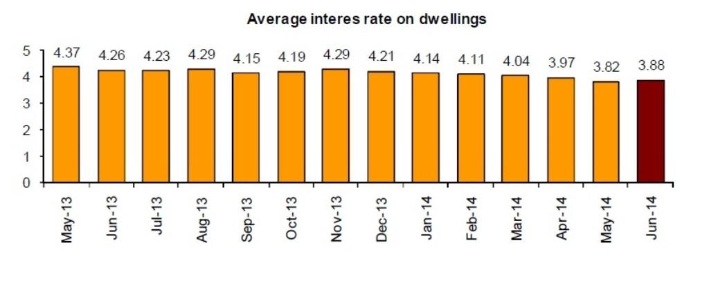 INE_Interest Rates_June_8_27 (1024 x 407)