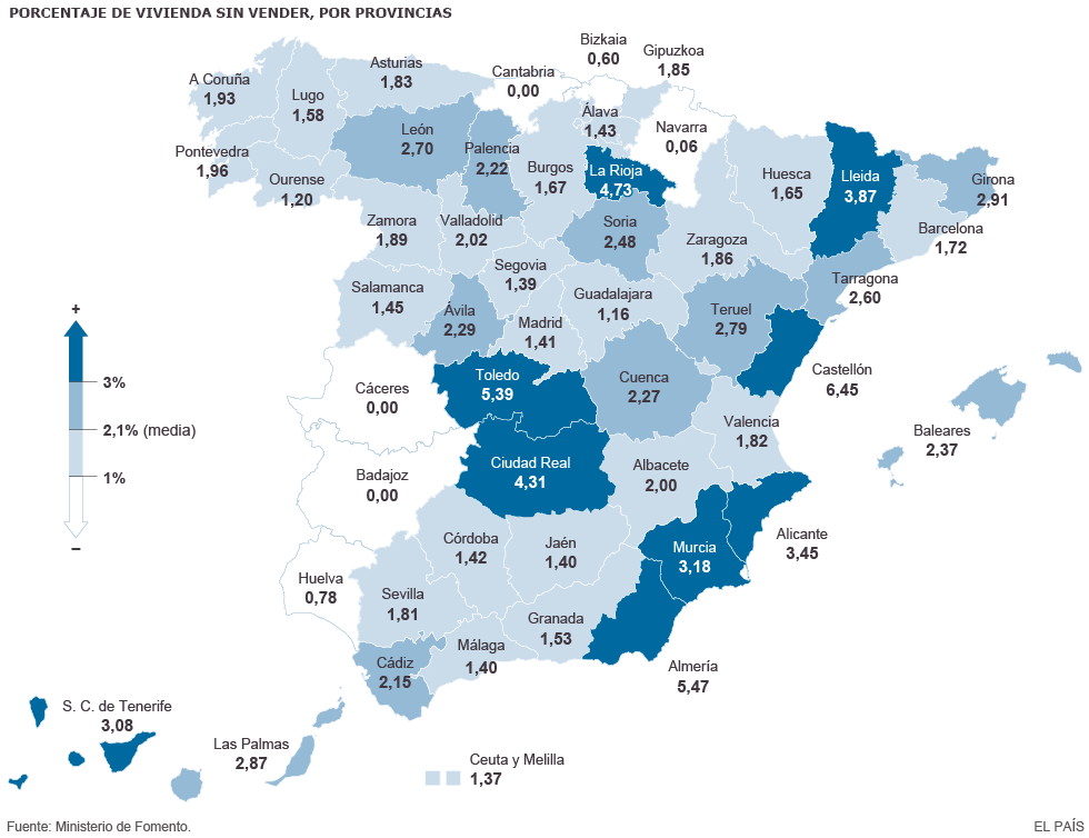 Inventory for sale by province, % of housing stock, source: Fomento, Graph: El Pais