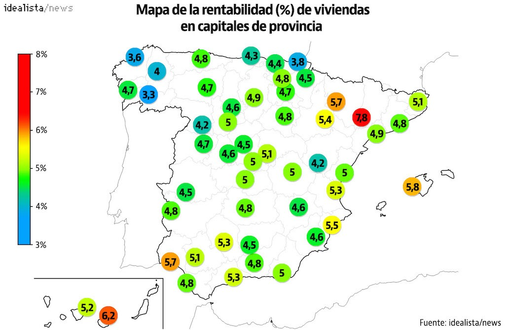 Spanish residential rental yields by region