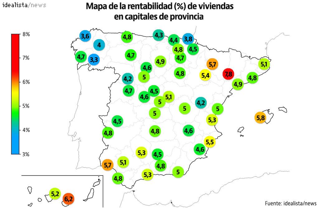 Spanish residential rental yields by region