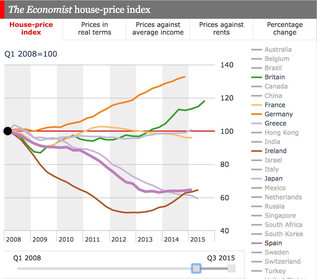 spanish house price crash