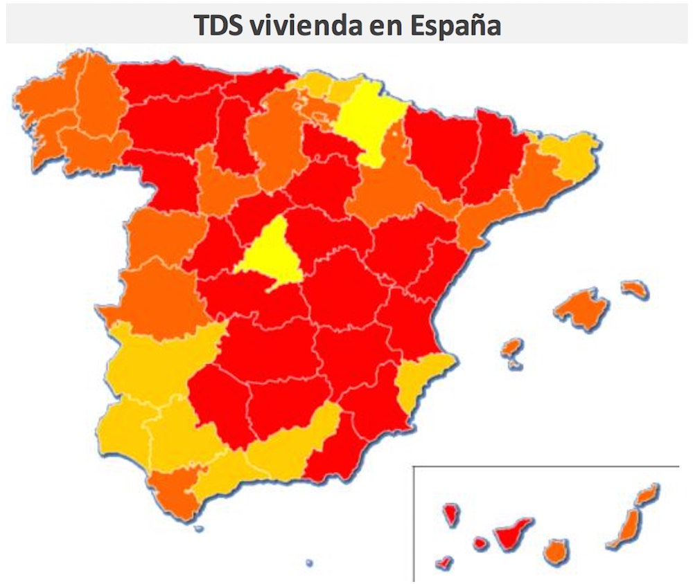 Sales absorption period (in years) all types of property, all Spain (see legend below).