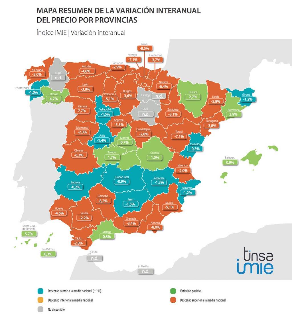spanish property house prices sept 2015