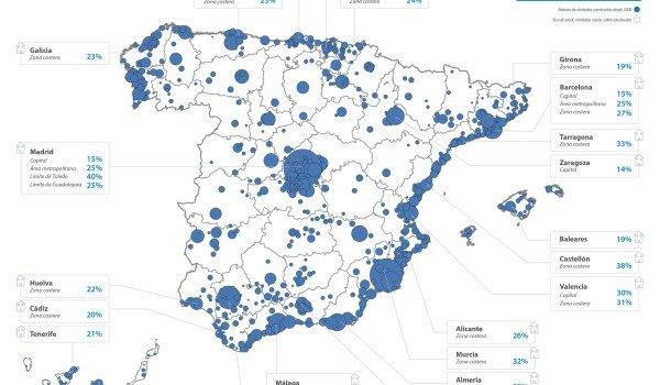 Spanish new homes inventory. Source: Tinsa