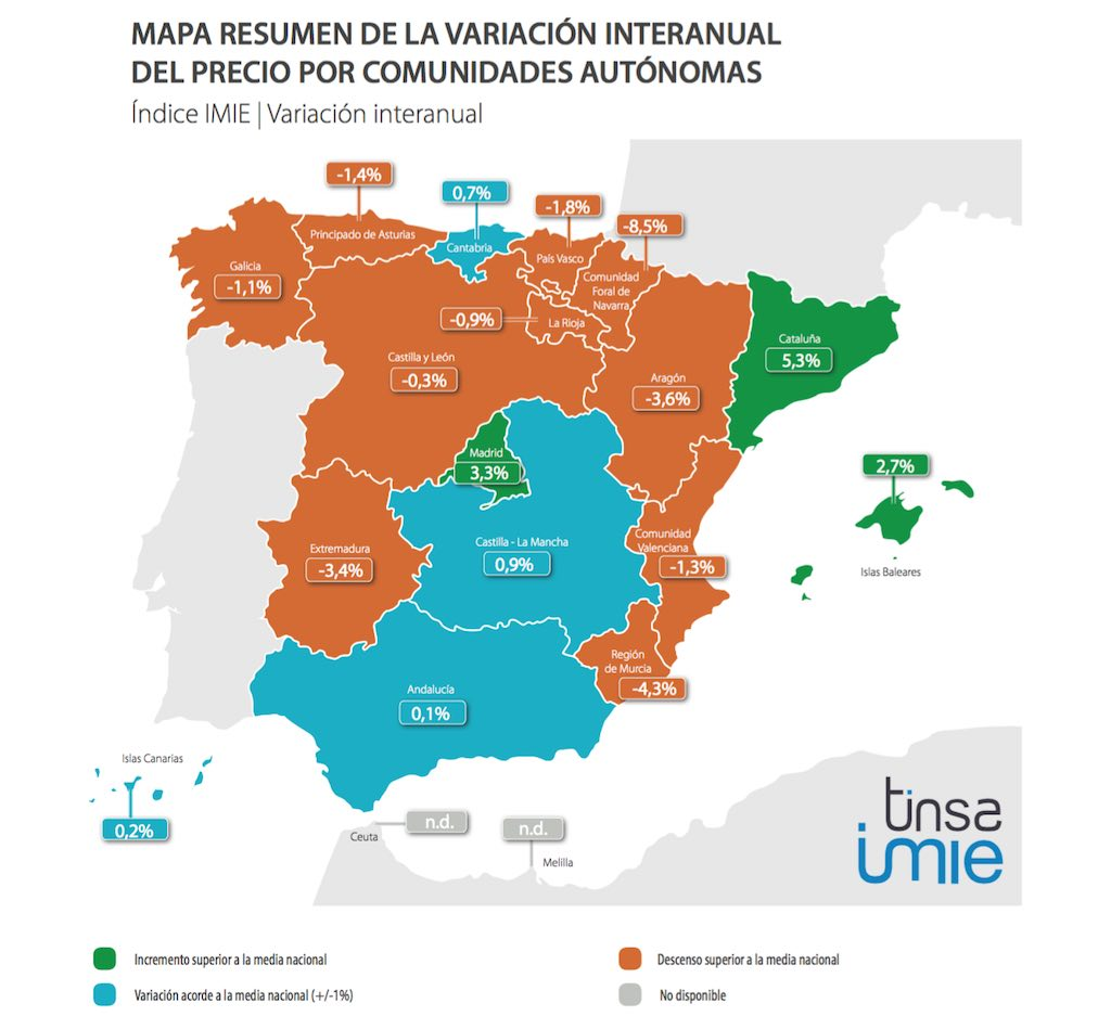 Tinsa Spanish house price index 2015. Regional variations.