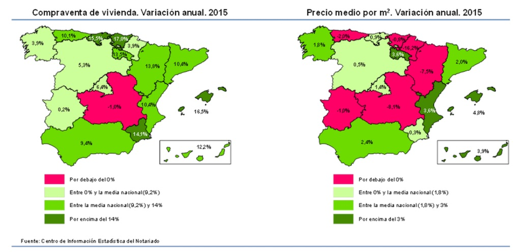spanish property home sales and house prices % change in 2015