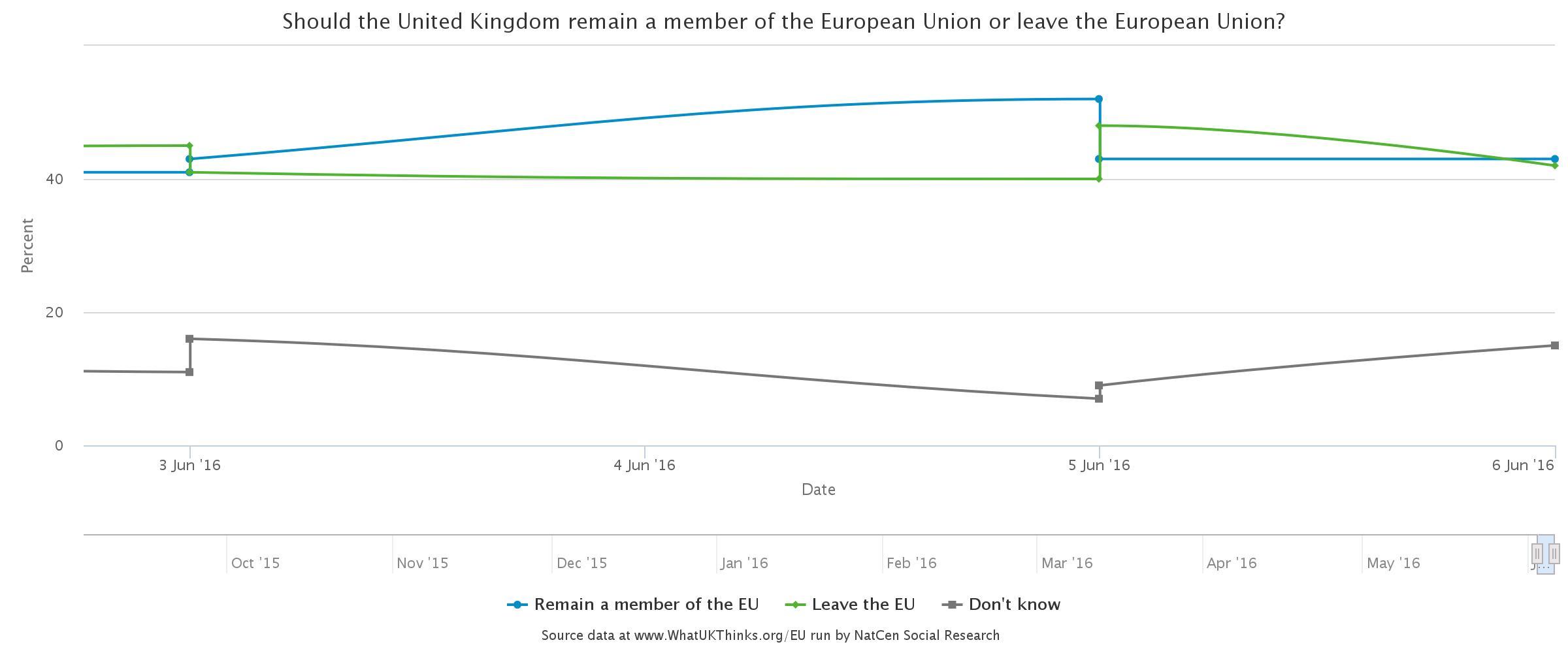 brexit spanish property market implications