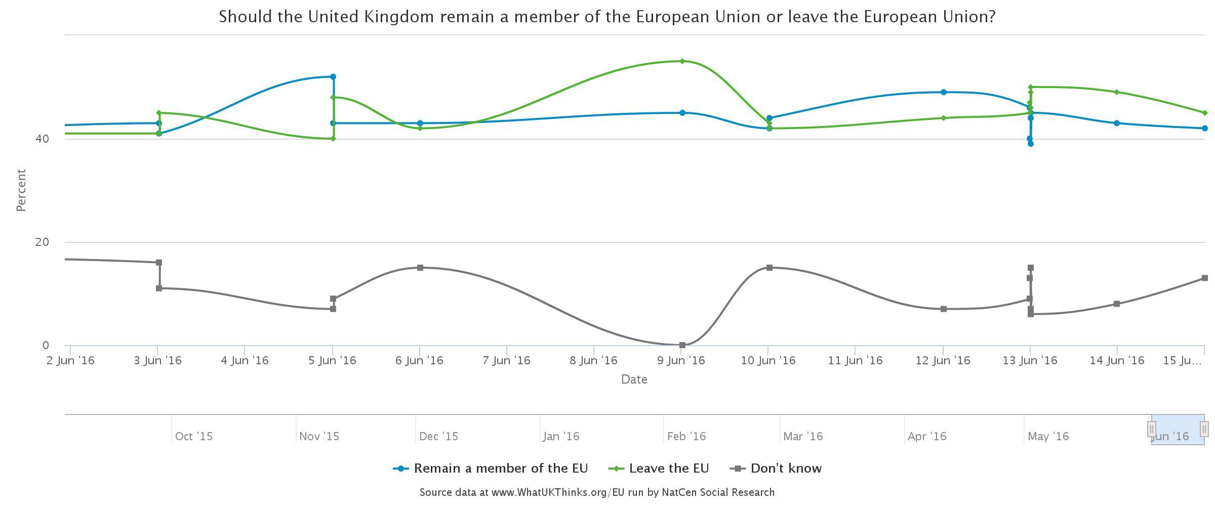 brexit referendum implications for spanish real estate market