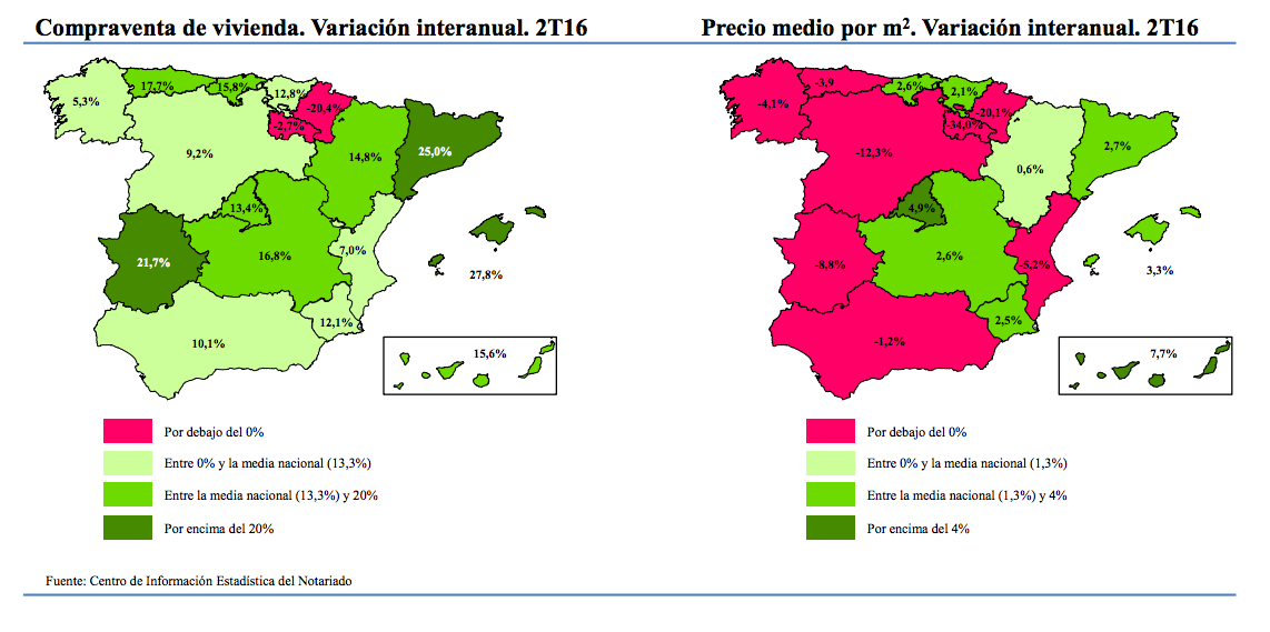 spanish home sales and prices Q2 2016