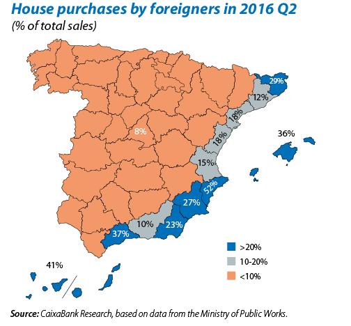 spanish property market on the coast