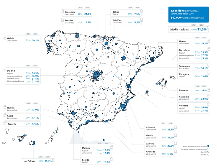 Tinsa estimate of Spanish new homes inventory and glut ratio end 2016