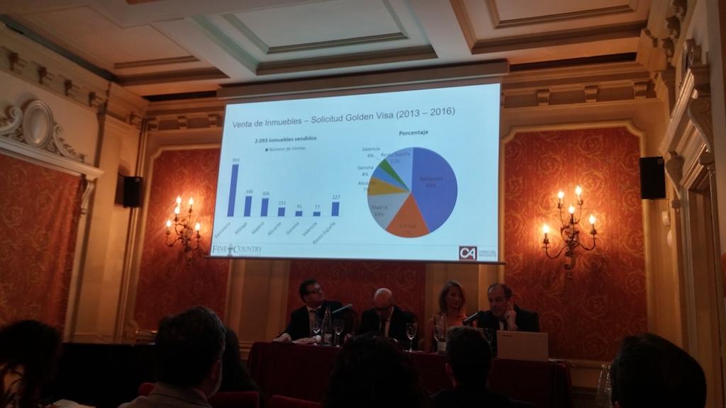 spanish golden visa residency investment by region
