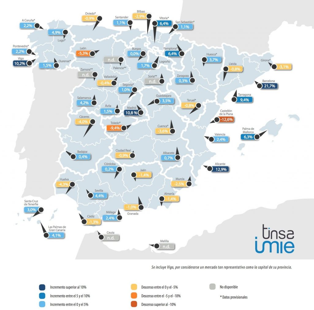 Tinsa Spanish Second quarter annualised house price change by provincial capital