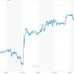 spanish property purchase sale foreign exchange pound euro forex