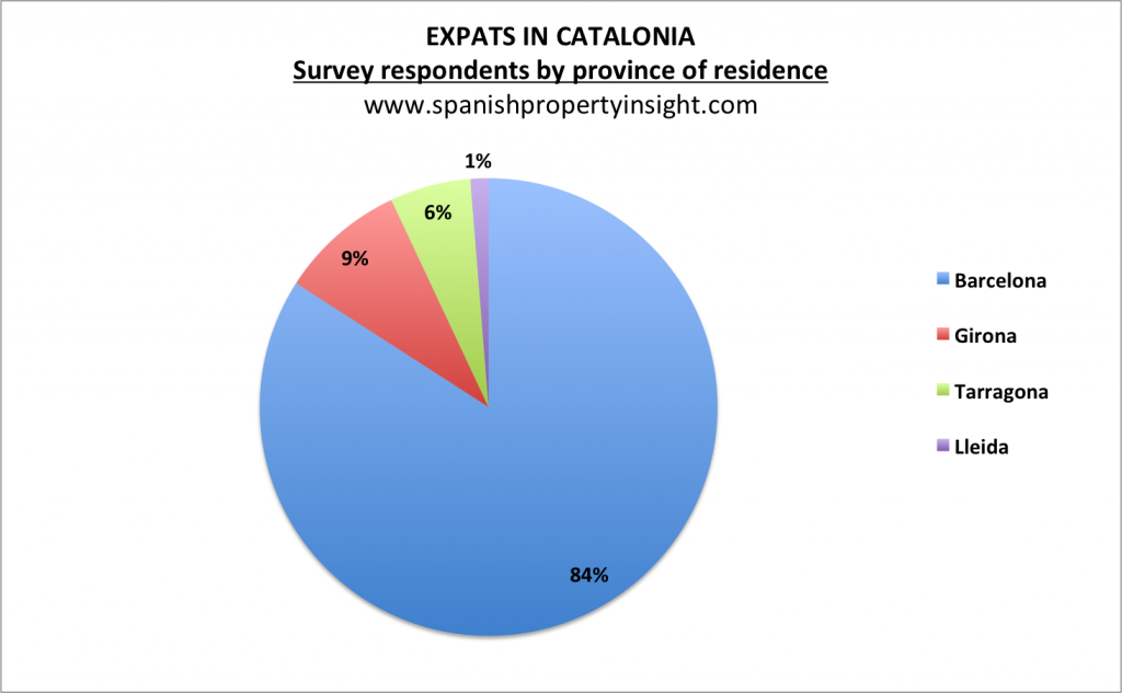 expat opinions of catalan independence drive. What do foreigners living in Catalonia think of the separatist drive to break away from spain