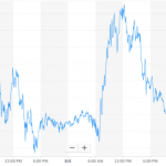 gbpeur exchange rate
